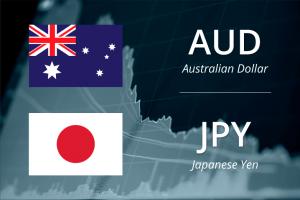 AUD / JPY: Giá hợp nhất trước khi ký kết giai đoạn một